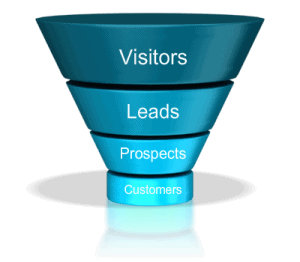 Infusionsoft Funnel